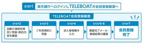TELEBOAT2.png